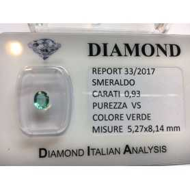 EMERALD COLOMBIA CERTIFIED 0.93 CARAT BLISTER LOT 1.00 1.50