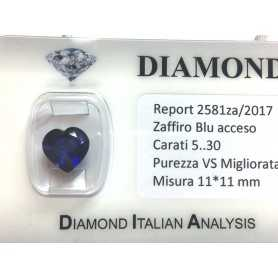 BLUE SAPPHIRE CERTIFIED 5.30 CT VS clarity, TRT and BLISTER