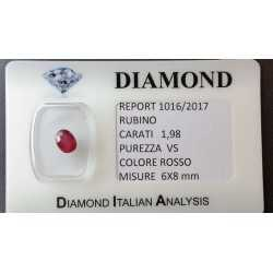 RUBY RED CERTIFIED 1.98 CARAT VS clarity, in BLISTER