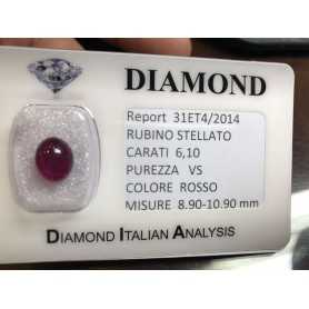 Star RUBY RED CERTIFIED 6.10 CARAT in BLISTER