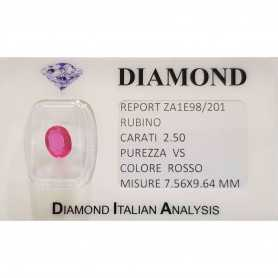 RUBY OVAL CUT 2.50 CARAT in BLISTER CERTIFICATE
