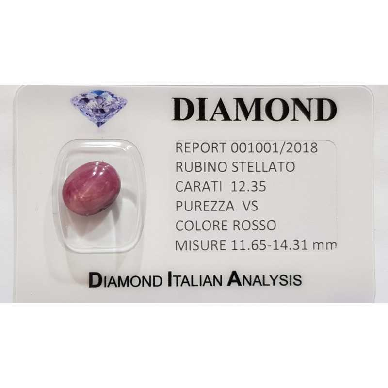 Star RUBY RED 12.35 CARATS in BLISTER CERTIFICATE
