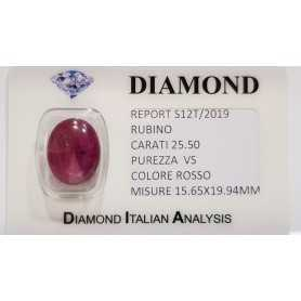 Star RUBY RED 25.50-CARAT BLISTER CERTIFICATE